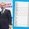 AK Parti'nin Konya'daki Belediye Başkan Adayları Belli Oldu