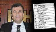 MHP'de Süleyman Şenol Liste Dışı Kaldı